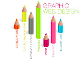 Find Prime Quality Web Design Services In Dubai With German ITS